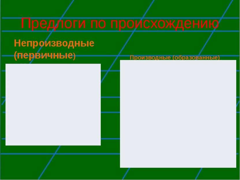 Предлоги по происхождению Непроизводные (первичные) Производные (образованные...