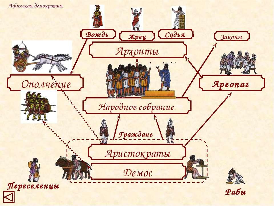 Платон добавлял: «Чтобы рабы подчинялись, они не должны быть соотече ственник...