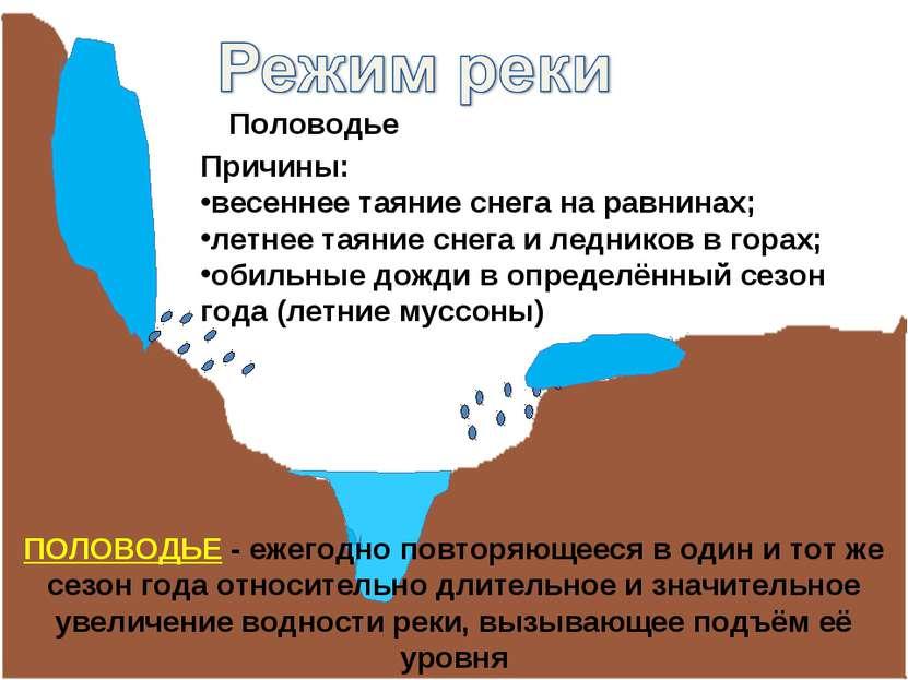 Половодье Причины: весеннее таяние снега на равнинах; летнее таяние снега и л...