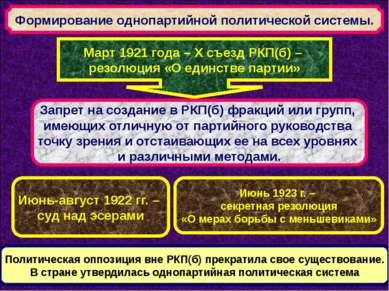 Формирование однопартийной политической системы. Запрет на создание в РКП(б) ...