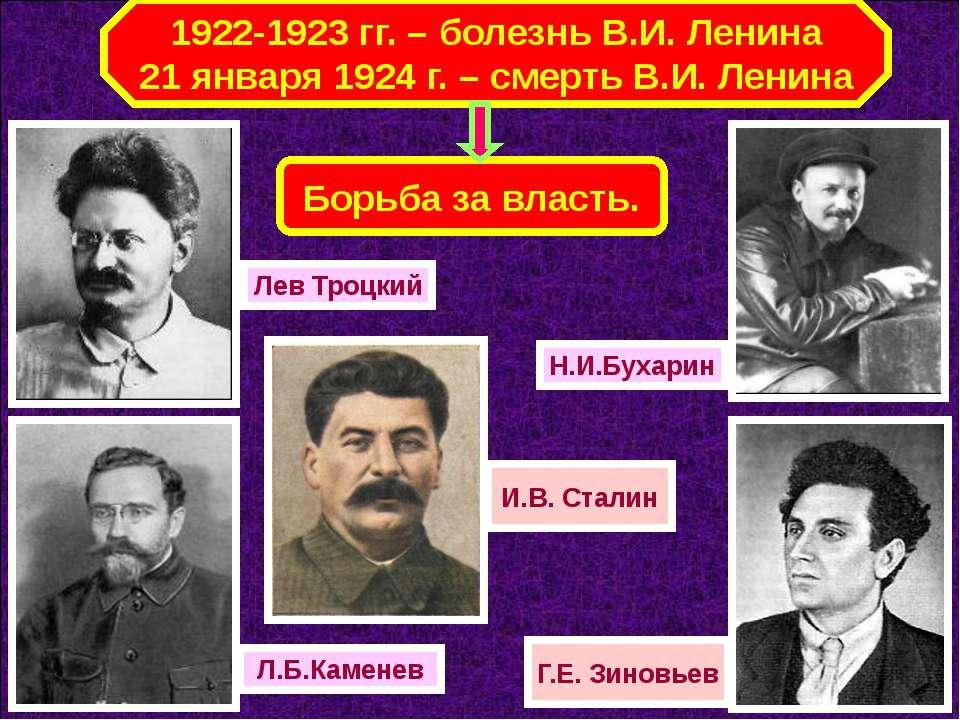1922-1923 гг. – болезнь В.И. Ленина 21 января 1924 г. – смерть В.И. Ленина Бо...