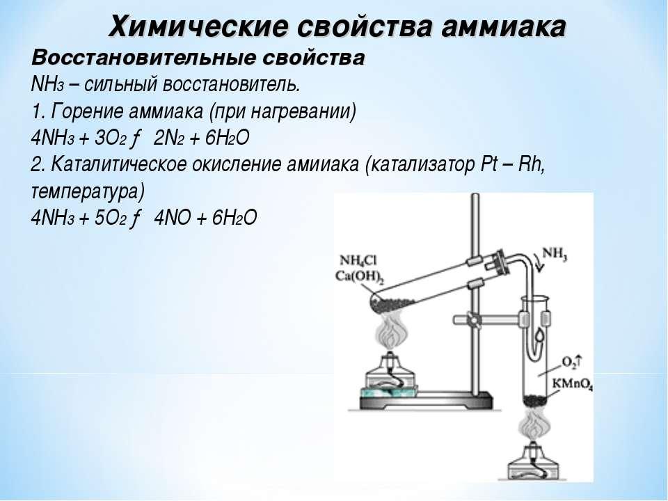 Химические свойства аммиака Восстановительные свойства NH3 – сильный восстано...