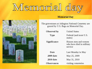 Memorial Day The gravestones at Arlington National Cemetery are graced by U.S...