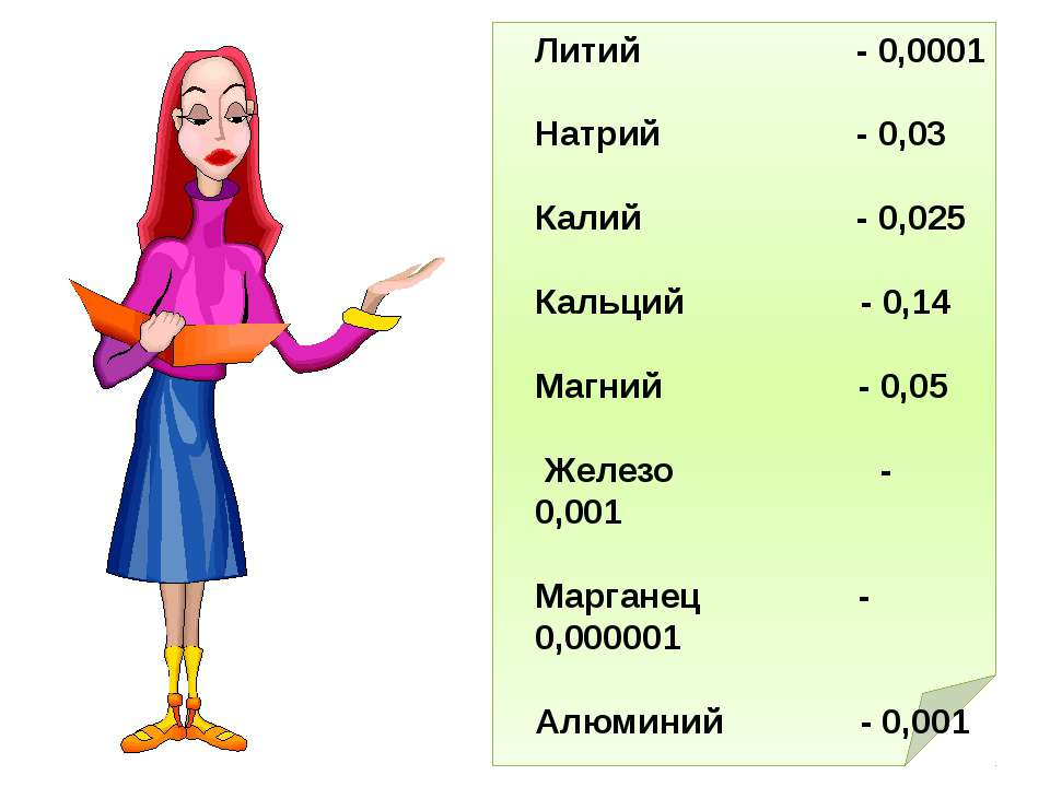 Литий - 0,0001 Натрий - 0,03 Калий - 0,025 Кальций - 0,14 Магний - 0,05 Желез...