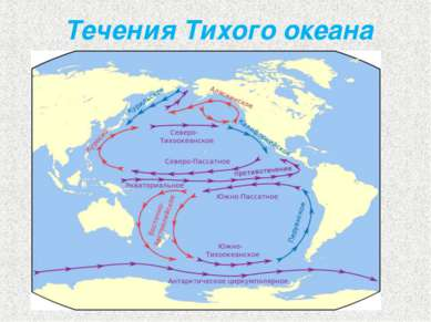 Течения Тихого океана