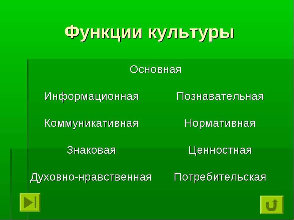 Функции культуры Основная Информационная Познавательная Коммуникативная Норма...