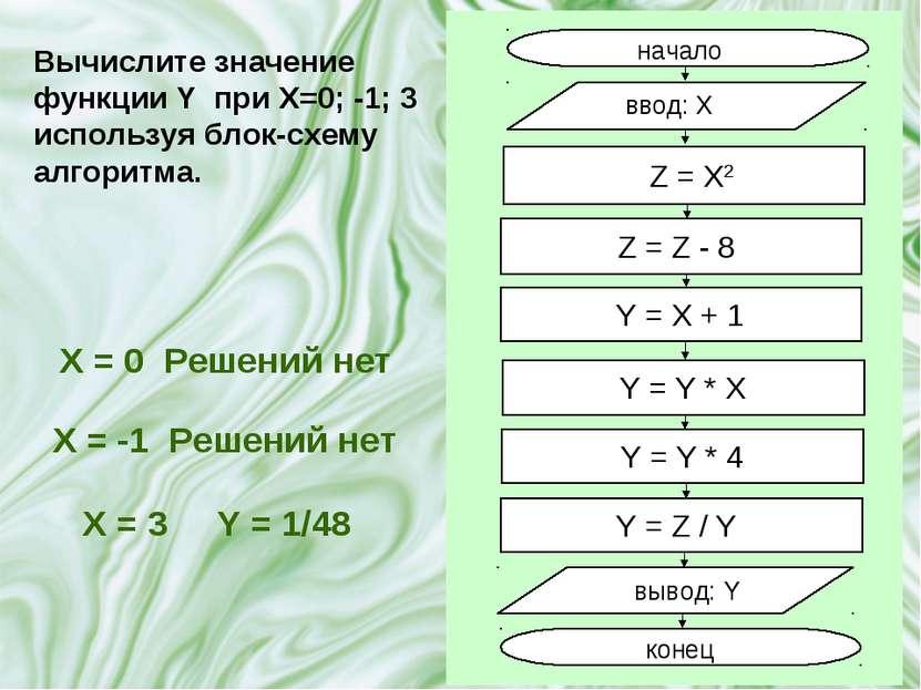 Вычислите значение функции Y при X=0; -1; 3 используя блок-схему алгоритма. X...