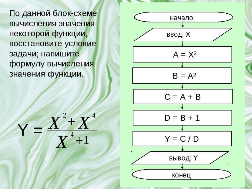 По данной блок-схеме вычисления значения некоторой функции, восстановите усло...