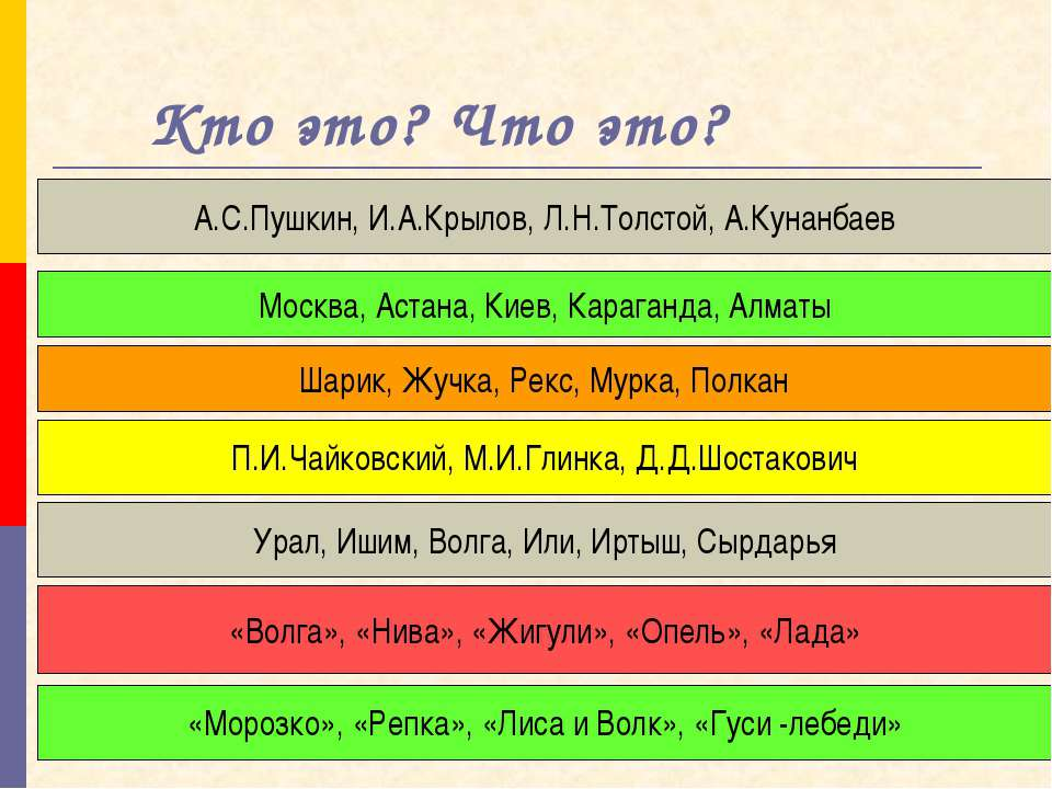 Кто это? Что это? А.С.Пушкин, И.А.Крылов, Л.Н.Толстой, А.Кунанбаев Москва, Ас...
