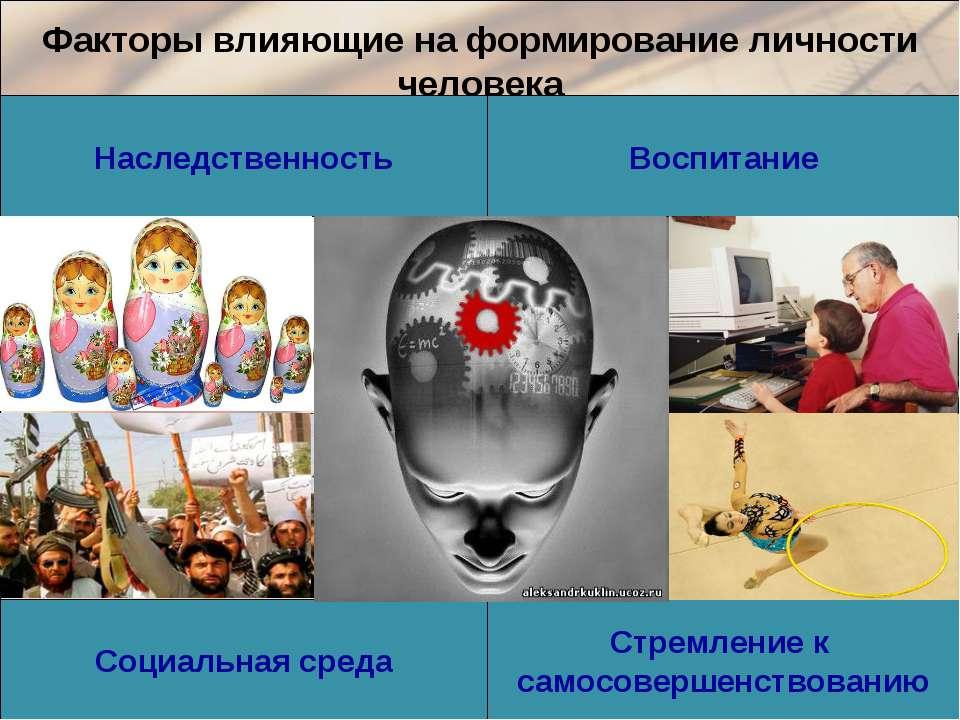 Факторы влияющие на формирование личности человека Наследственность Стремлени...