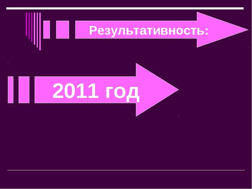 Результативность: 2011 год