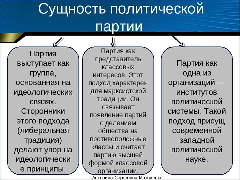 Сущность политической партии Партия как одна из организаций — институтов поли...