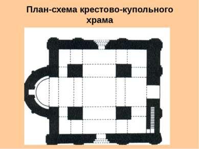 План-схема крестово-купольного храма