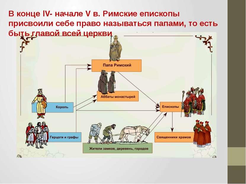 В конце lV- начале V в. Римские епископы присвоили себе право называться папа...