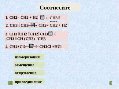 Соотнесите замещение отщепление присоединение изомеризация 1. CH2= CH2 + H2 C...