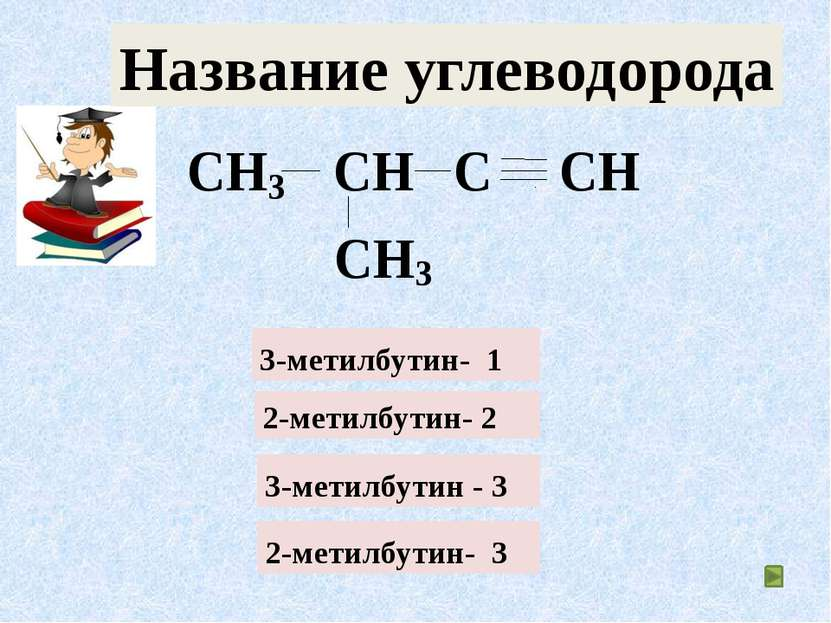 3-метилбутин- 1 2-метилбутин- 2 3-метилбутин - 3 2-метилбутин- 3 Название угл...