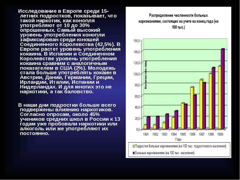 Исследование в Европе среди 15-летних подростков, показывает, что такой нарко...