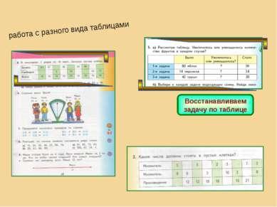 Восстанавливаем задачу по таблице работа с разного вида таблицами