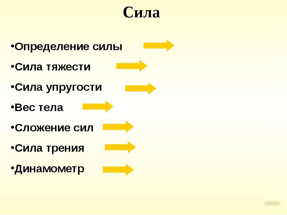 Сила Определение силы Сила тяжести Сила упругости Вес тела Сложение сил Сила ...