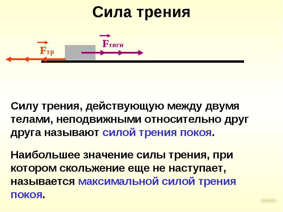 Сила трения Fтяги Fтр Fтяги Fтр Cилу трения, действующую между двумя телами, ...
