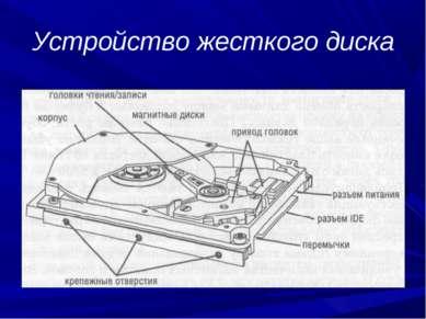 Устройство жесткого диска
