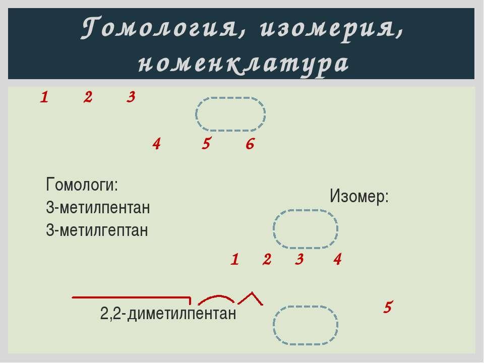 Гомология, изомерия, номенклатура 2,3,4-триметилгексан 4 5 6 1 2 3