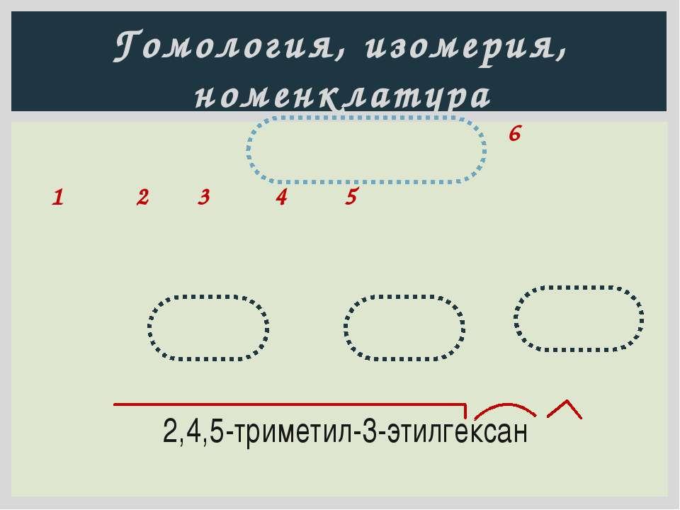 Гомология, изомерия, номенклатура 3,5-диметил-5,6-диэтилоктан 2 1 3 4 5 6 7 8