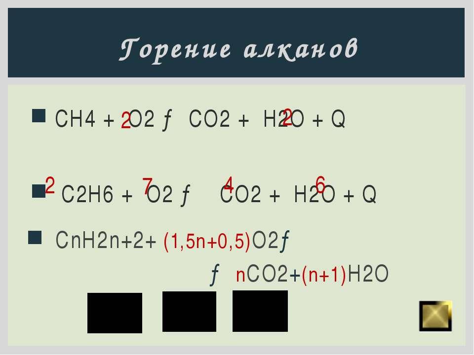Реакции нитрования (Коновалова) -это реакция с азотной кислотой, с помощью ко...