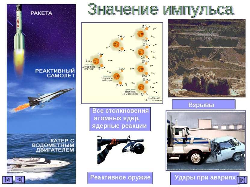 Удары при авариях Взрывы Реактивное оружие Все столкновения атомных ядер, яде...