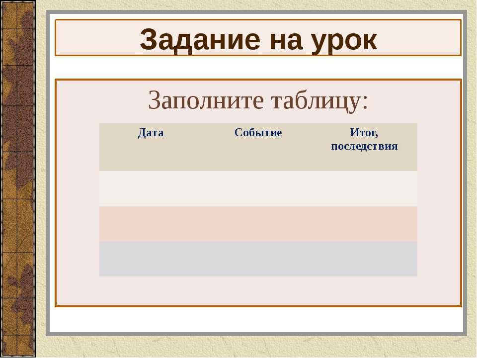 Задание на урок Заполните таблицу: Дата Событие Итог, последствия
