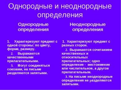 Однородные и неоднородные определения Однородные определения Неоднородные опр...
