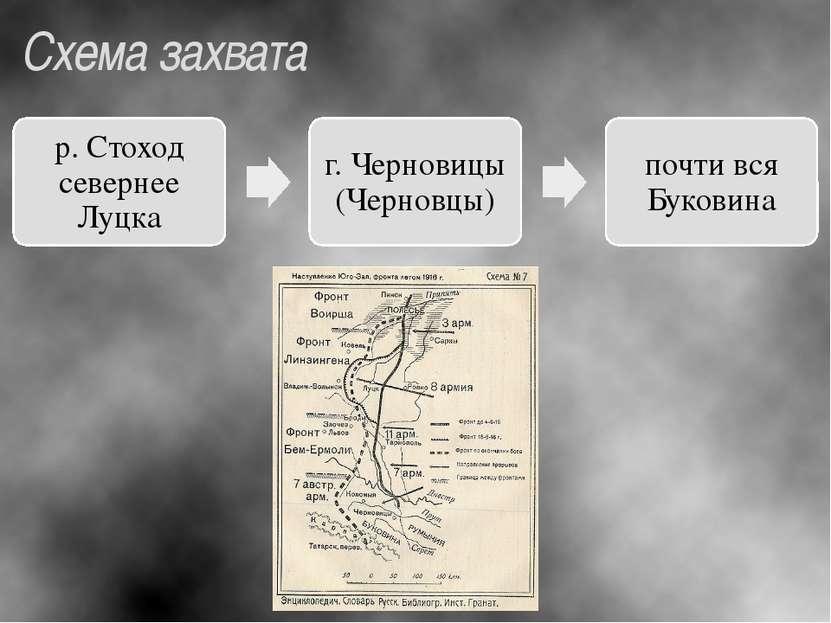 Схема захвата