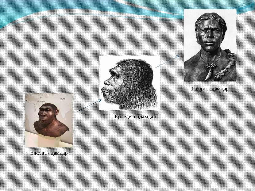 Ежелгі адамдар Ертедегі адамдар Қазіргі адамдар