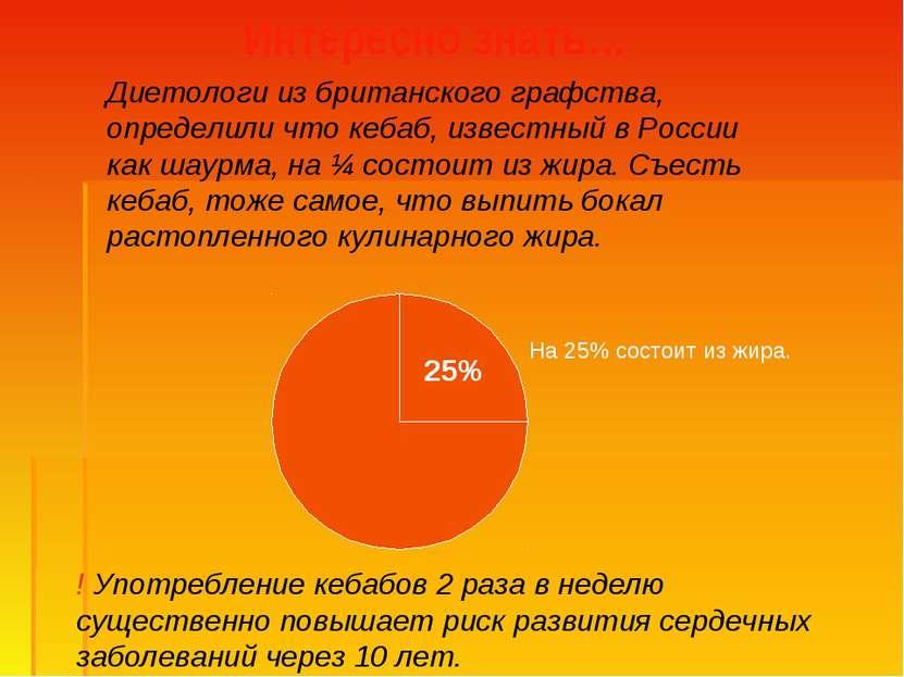 Диетологи из британского графства, определили что кебаб, известный в России к...