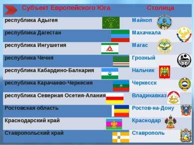 S= 355 тыс.км кв. Н=18 млн. чел. (12% населения России) Украина Центрально- ч...