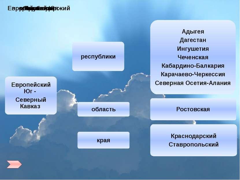 Домашнее задание §§ 34 учебника. Письменное творческое задание. Представьте с...