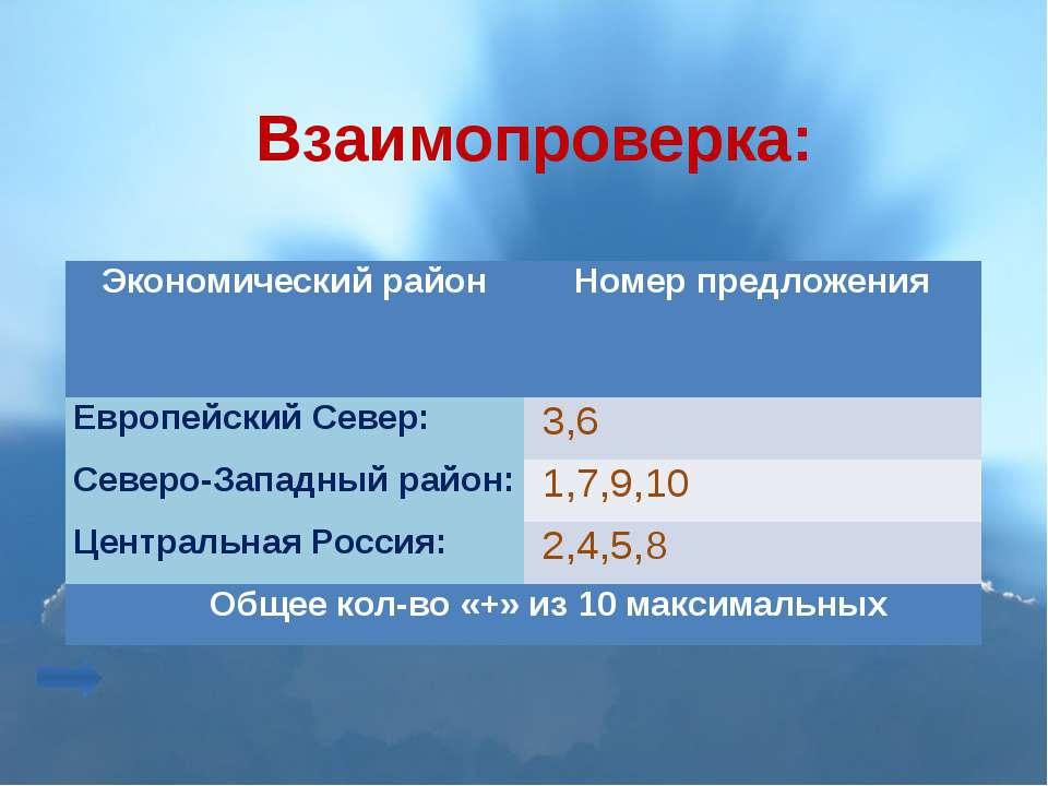 Взаимопроверка: Экономический район  Номер предложения Европейский Север: 3...