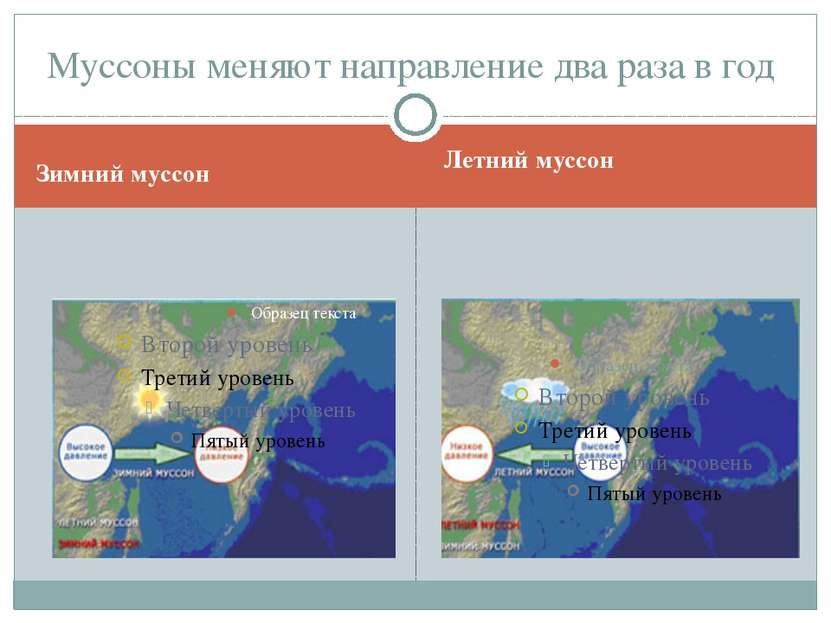 Зимний муссон Летний муссон Муссоны меняют направление два раза в год