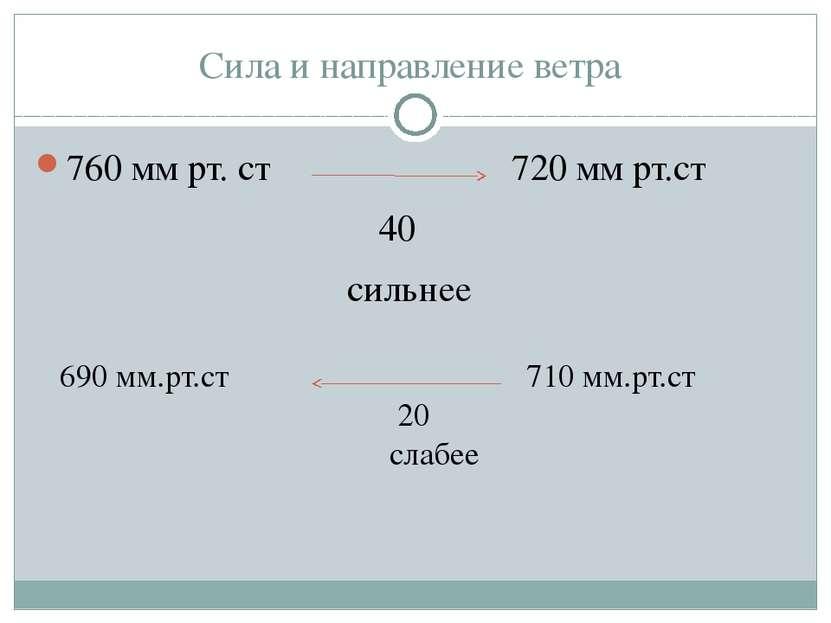 Сила и направление ветра 760 мм рт. ст 720 мм рт.ст 40 сильнее 690 мм.рт.ст 7...