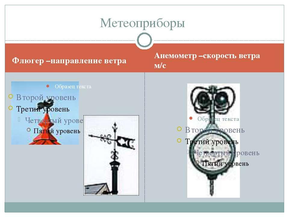 Флюгер –направление ветра Анемометр –скорость ветра м/с Метеоприборы