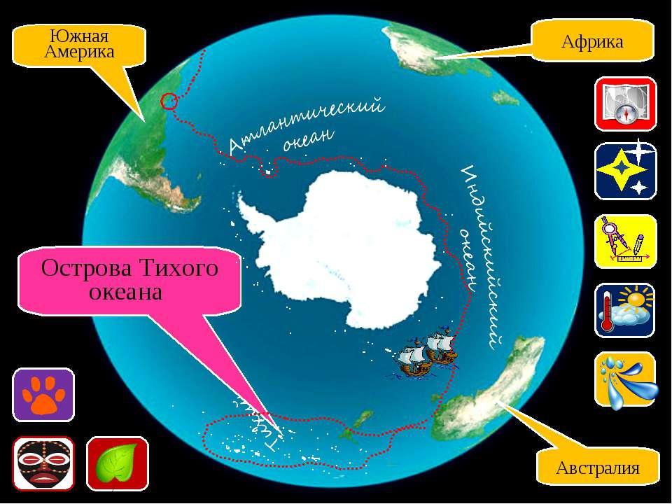 Южная Америка Африка Австралия Острова Тихого океана