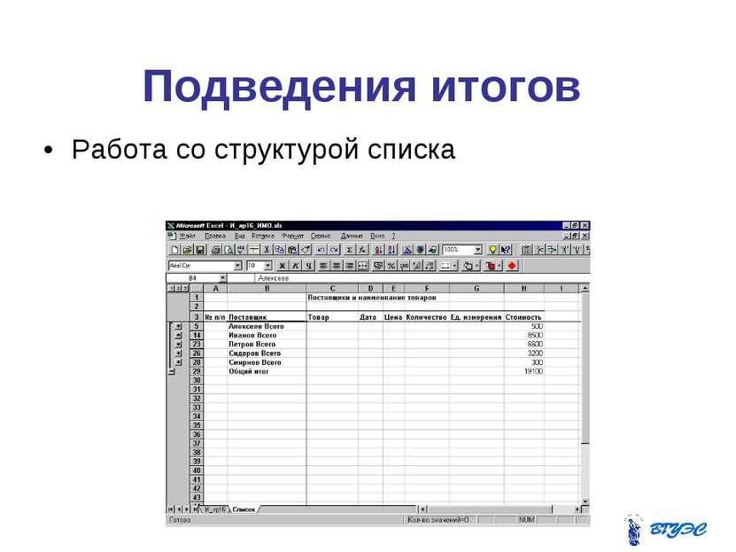 Подведения итогов Работа со структурой списка