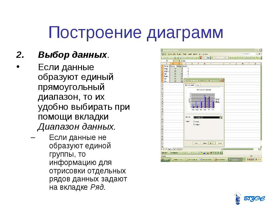 Построение диаграмм Выбор данных. Если данные образуют единый прямоугольный д...