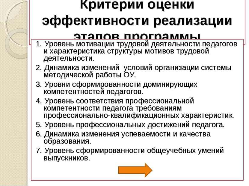 Критерии оценки эффективности реализации этапов программы 1. Уровень мотиваци...
