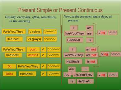 Present Simple or Present Continuous Usually, every day, often, sometimes, in...