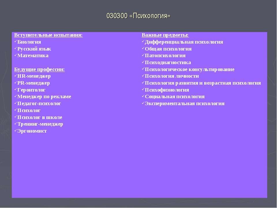030300 «Психология» Вступительные испытания: Биология Русский язык Математика...