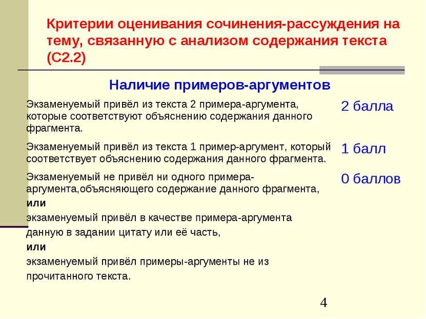Критерии оценивания сочинения-рассуждения на тему, связанную с анализом содер...