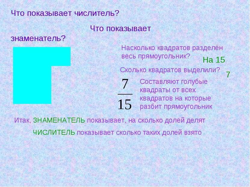Что показывает числитель? Что показывает знаменатель? Составляют голубые квад...