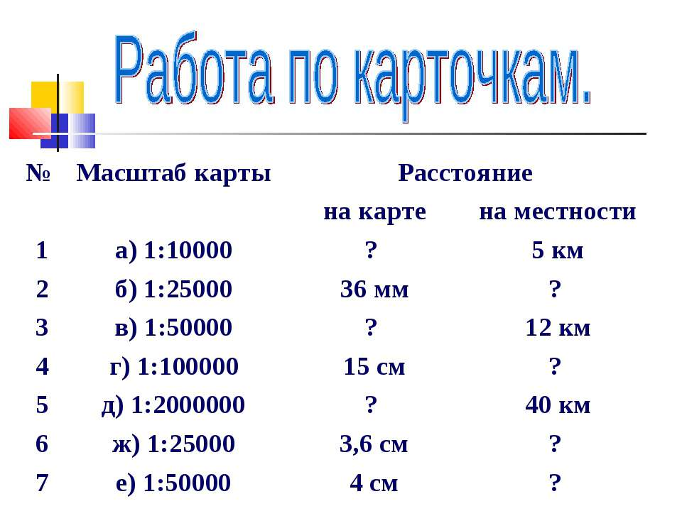№ Масштаб карты Расстояние на карте на местности 1 а) 1:10000 ? 5 км 2 б) 1:2...