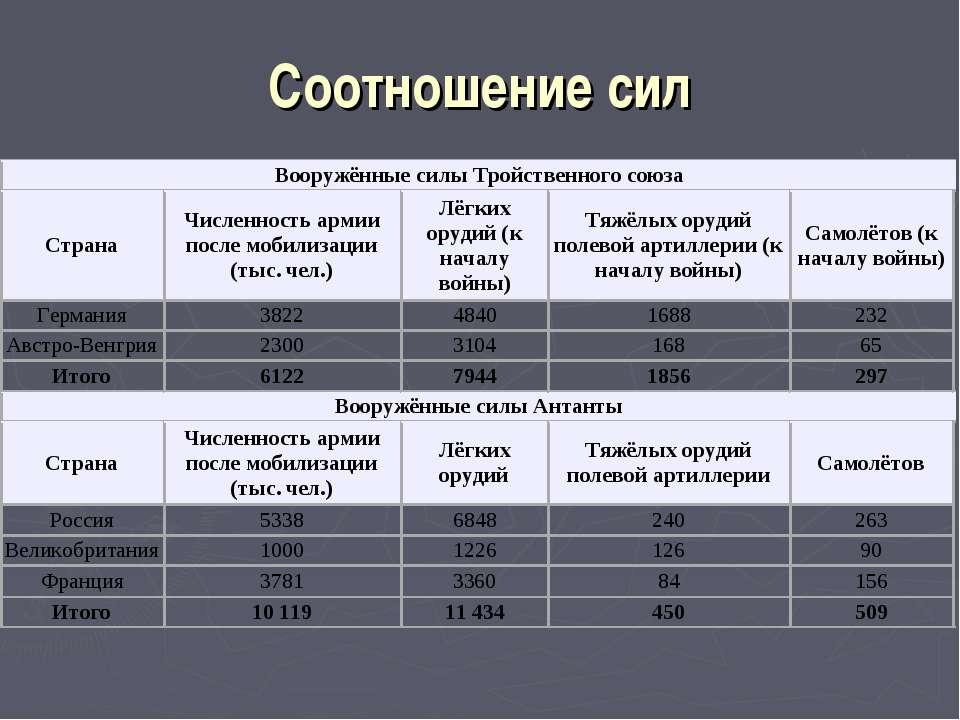 http://bigslide.ru/images/5/4122/960/img27.jpg
